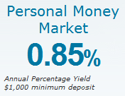 money market rates able banking