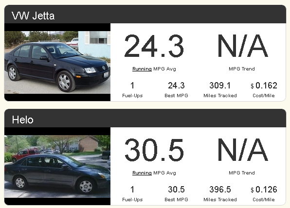 using fuelly to track our gas mileage my financial reviews